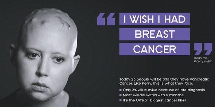 o-PANCREATIC-CANCER-facebook